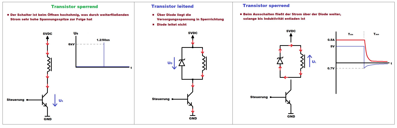 TVS-Diode als Schutz bei einem nahen Blitzschlag - Mikrocontroller.net