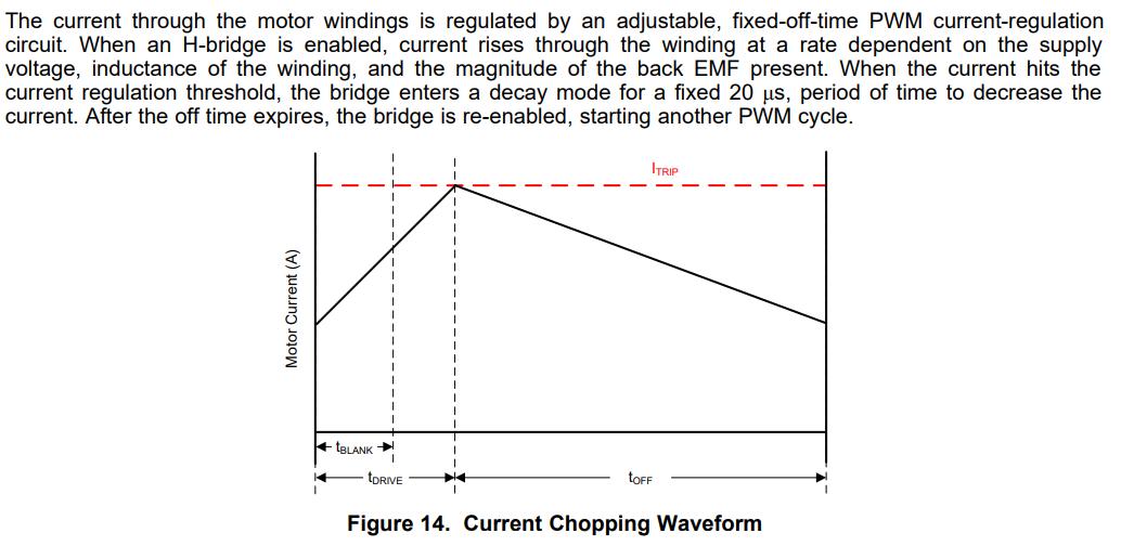 Pwm Frequenz Berechnen : berechnung pwm frequenz stepper treiber ~ Themetempest.com Abrechnung