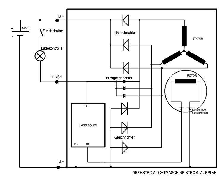 Motorrad Laderegler an 2 pol. LiMa - Mikrocontroller.net