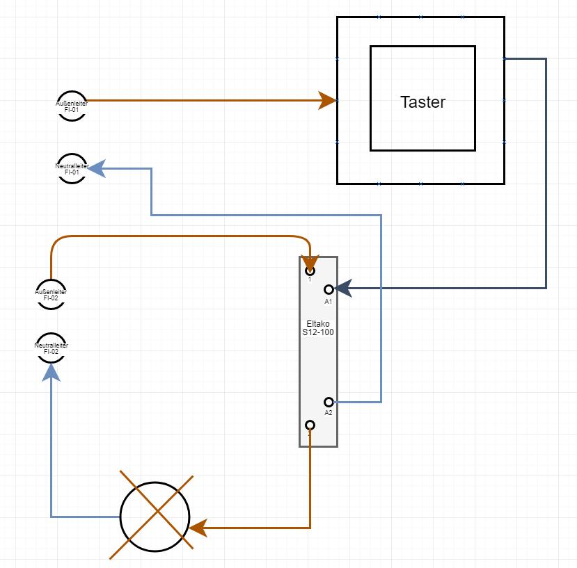 Ein Stromstoßschalter, zwei FIs - Ärger vorprogrammiert ...
