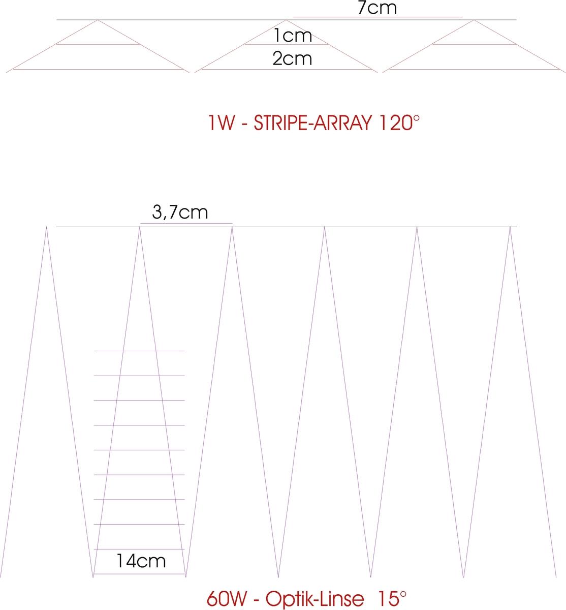 effiziente led beleuchtung modular wie am besten. Black Bedroom Furniture Sets. Home Design Ideas