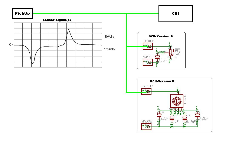 Nett Hochdruckwassersystem Häuslich Ideen - Elektrische ...