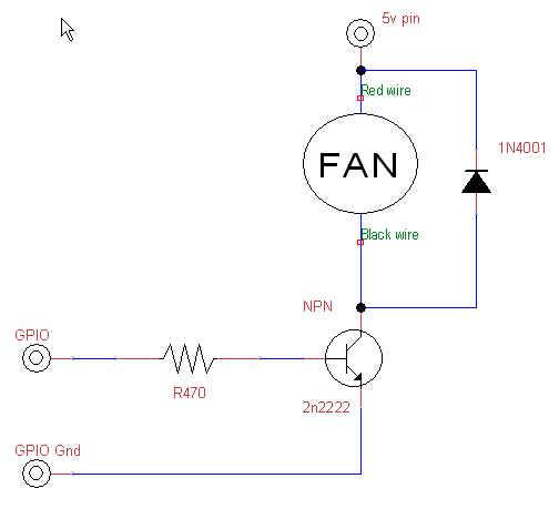 raspberry pin pwm fan mikrocontrollernet