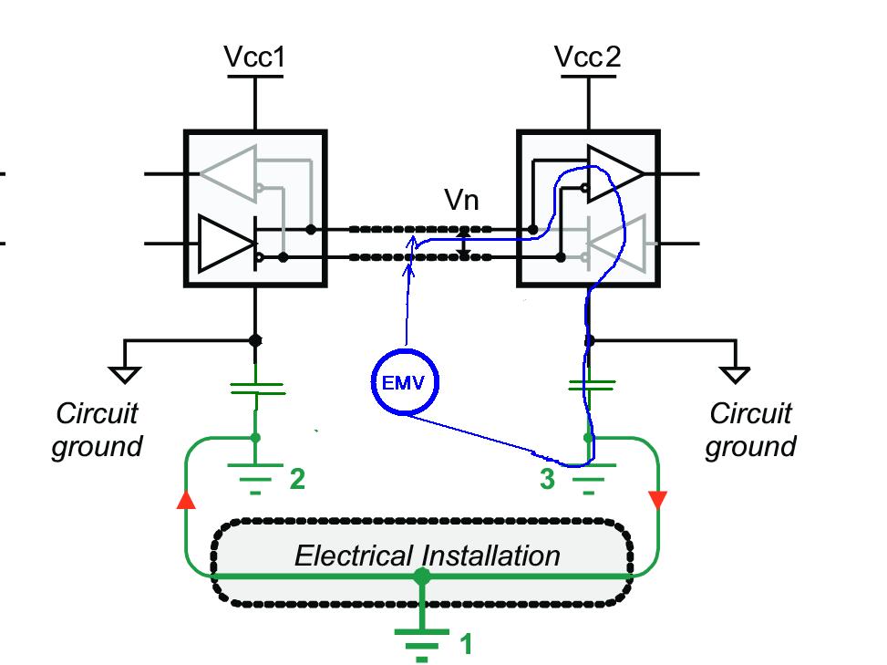 Datenübertragung über >100m - Mikrocontroller.net on