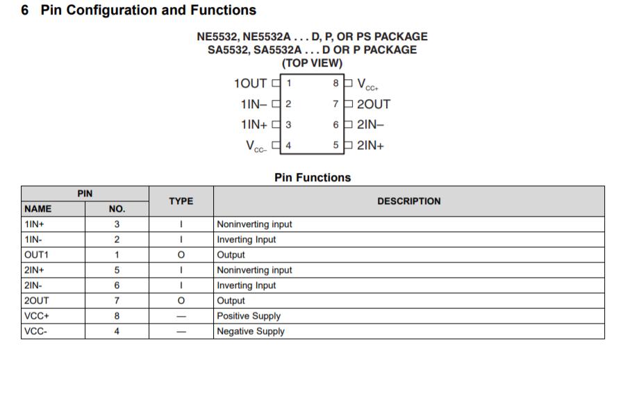 Weche Funktion hat der 2. OPV? - Mikrocontroller.net