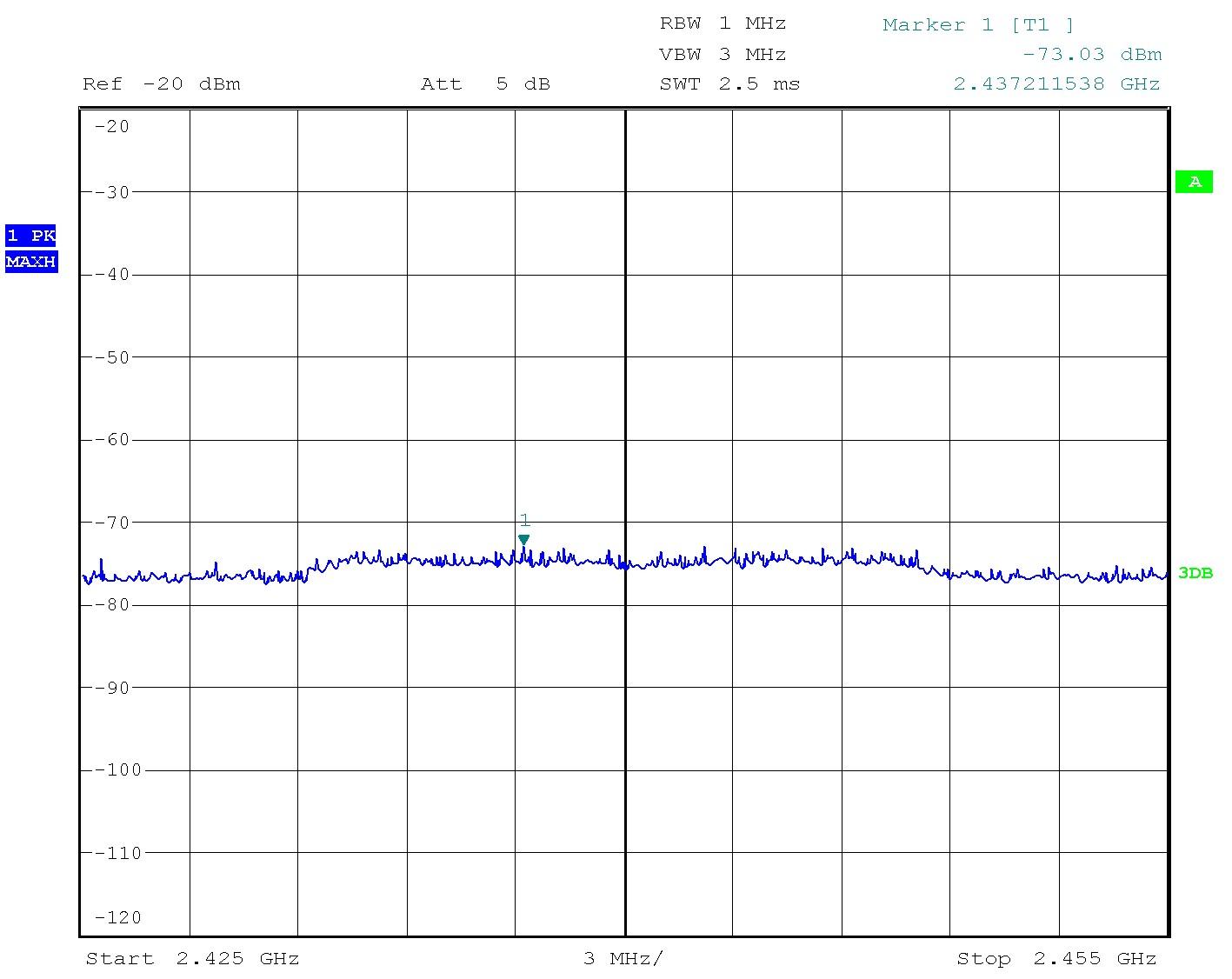 Free pc spectrum analyzer download (Windows)