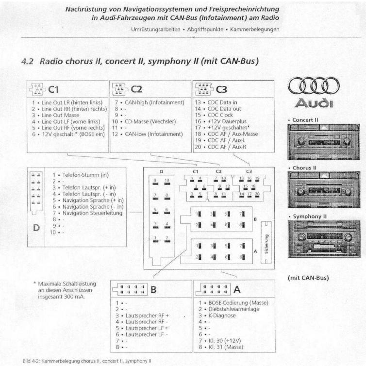 CD Wechsler Protokoll - Mikrocontroller.net