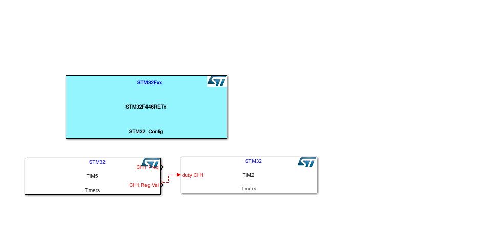 Input Capture Mode Stm32 Mat Target Mikrocontroller Net