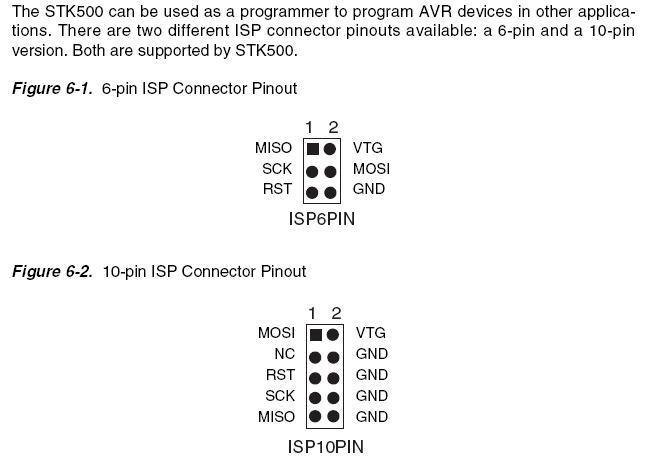 http://www.mikrocontroller.net/attachment/43986/Pinbelegung_ISP.jpg