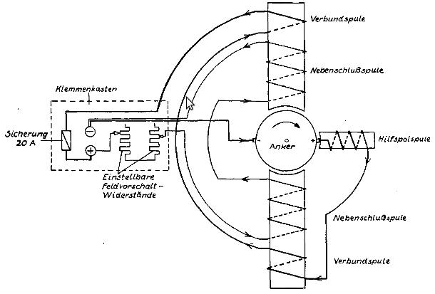 Wunderbar 1969 Corvette Generator Schaltplan Fotos - Elektrische ...