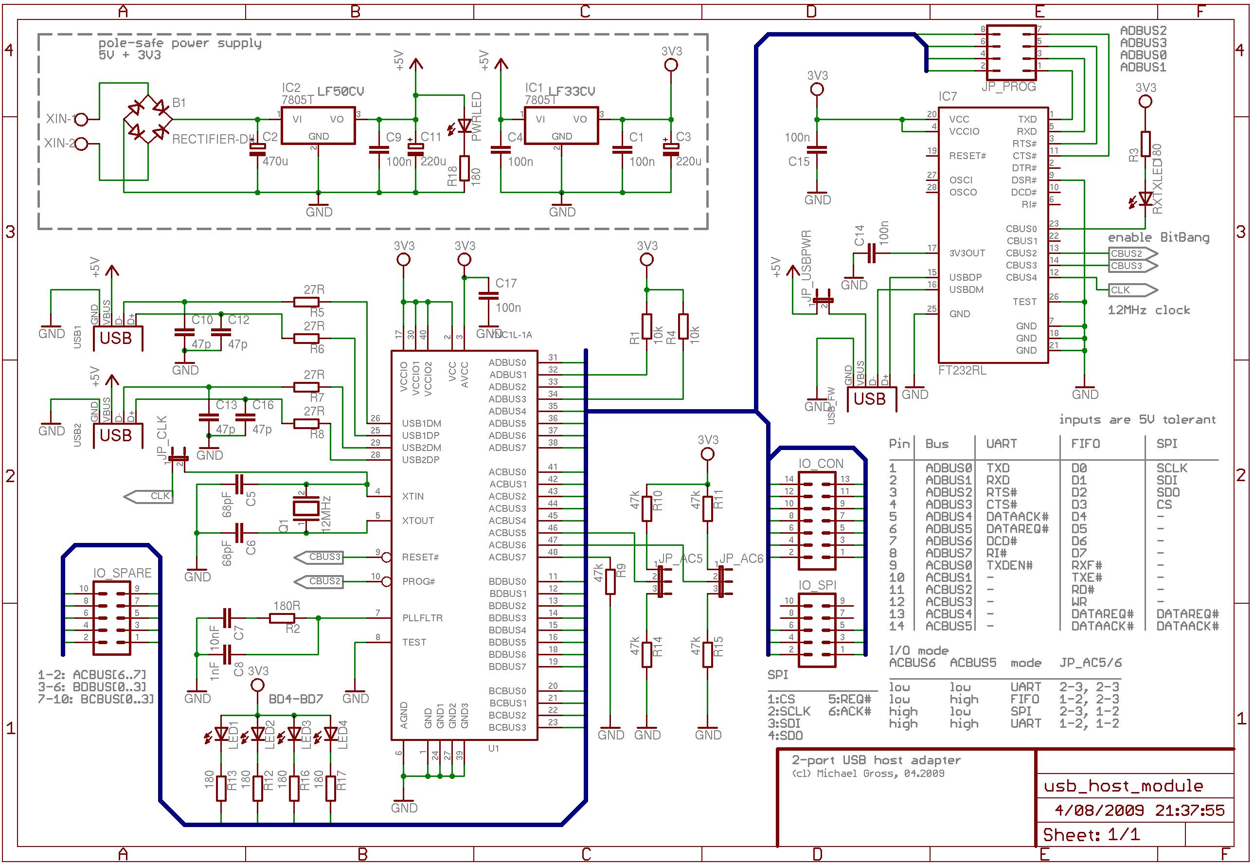 Schaltplan-Review] USB-Host-Modul auf Basis des FTDI Vinculum ...