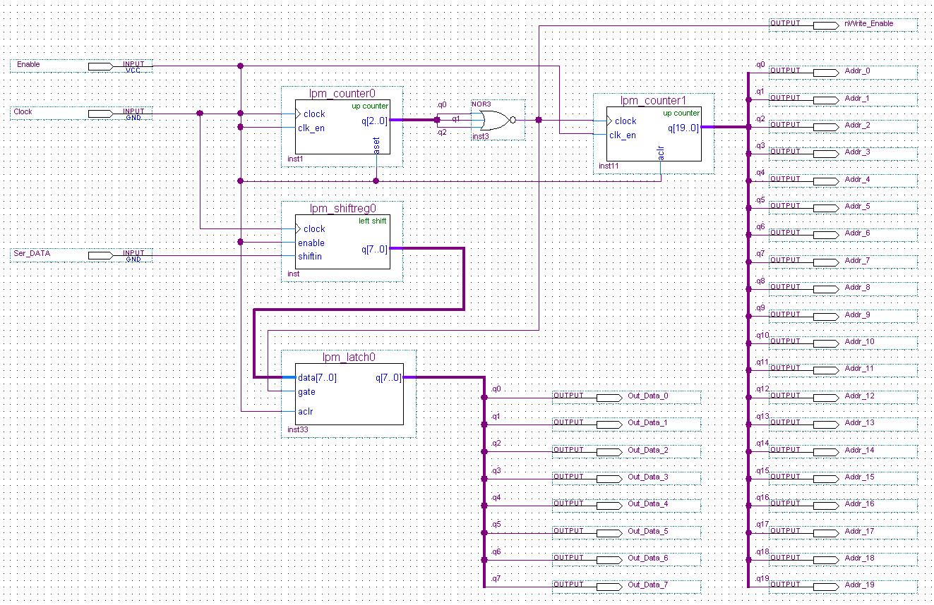 Seriell Parallel Umsetzer Mit Epm3032 Spi Timing Diagram Preview Image For Spi2sram
