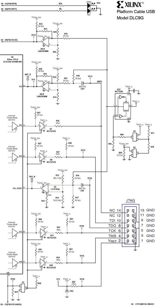 xilinx usb schematic jetzt verf u00fcgbar