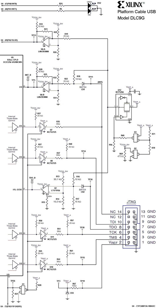 Xilinx USB schematic jetzt verfügbar - Mikrocontroller.net