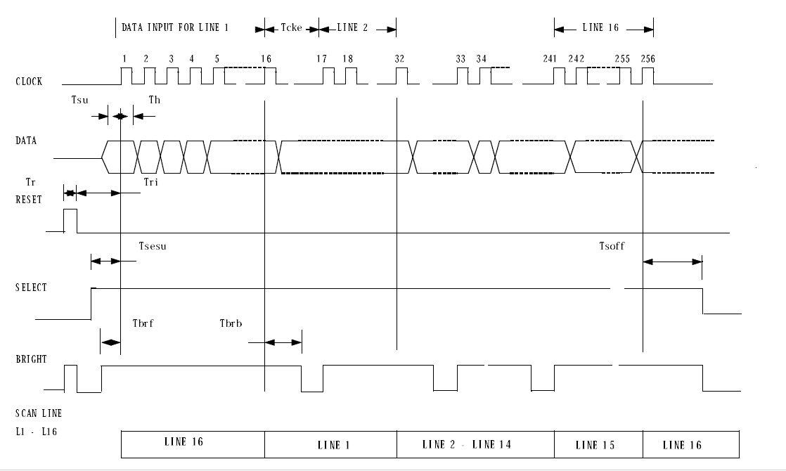 Time Chart / Zeitablauf aus Datenblatt interpretieren ...