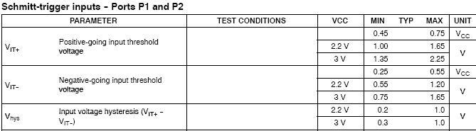 Datasheet Datasheet Uln on npn 2n2222, 2n3904 transistor, nor gate, ir sensor, pic18f4550, sn74ls08n, pic16f877a,
