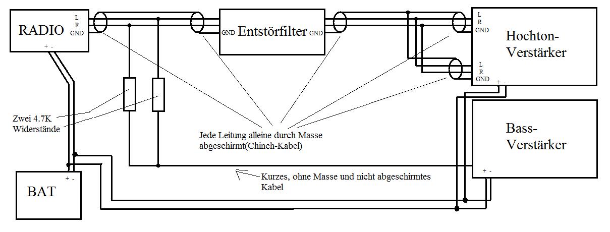 Audioproject A259 – NF Entstörfilter AutoRadio Entstörer Noise ...