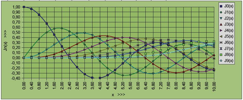FM Modulationsindex - Mikrocontroller.net