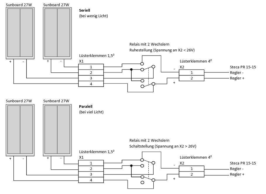 Automatische Reihen-/Parallelschaltung von Solarzellen ...