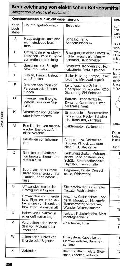 Schön Schaltplan Beispiele Ideen - Der Schaltplan - greigo.com
