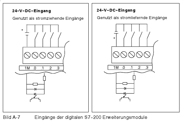 Groß Verdrahtung Di Galerie - Elektrische ...