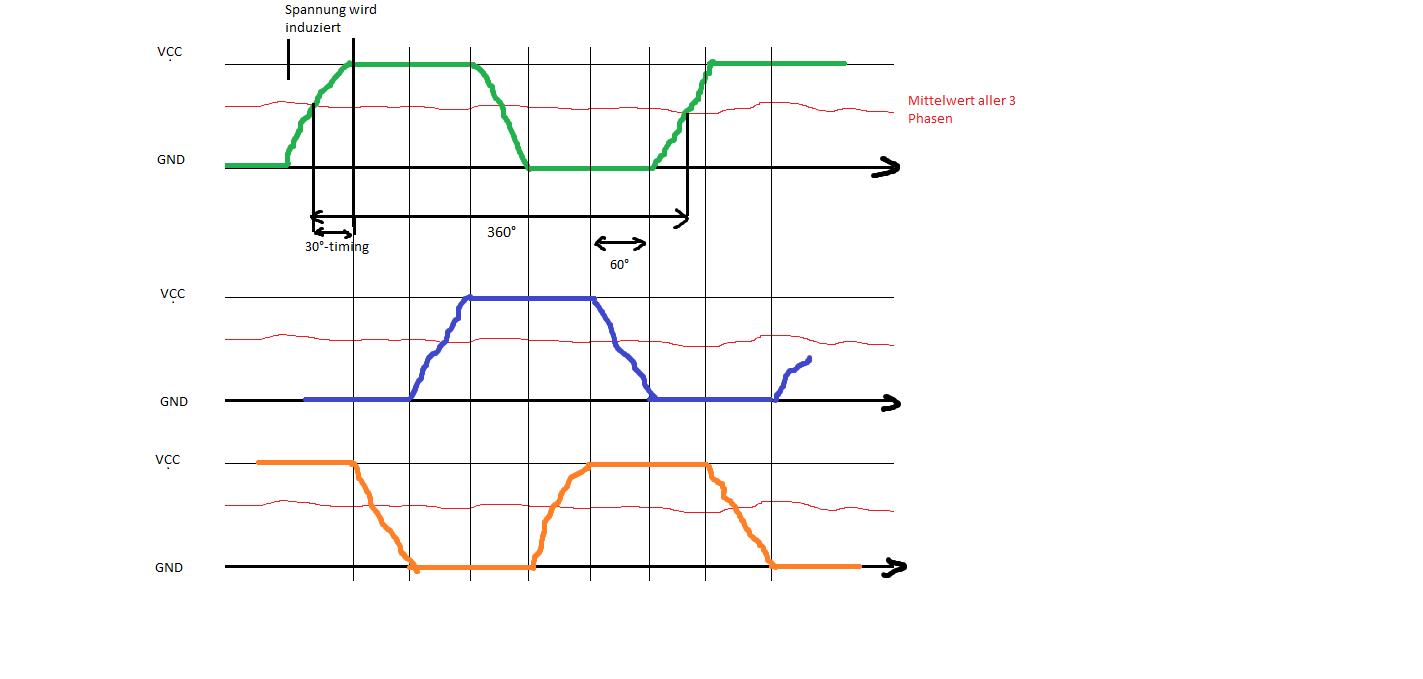 Brushless Motor Zeitpunkt Der Kommutierung Brushlessmotordiagrampng Blc Ansteuerung