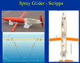 preview image for Spray_Glider_-_Scripps.jpg