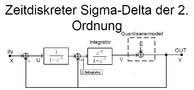 preview image for Sigma_delta_wandler_3-Ordnung.PNG
