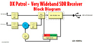 preview image for Block-Diagram.png
