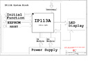 preview image for IP113A_ReferenceDesign.pdf
