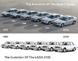 preview image for bmw-vs-lada_1_.jpg