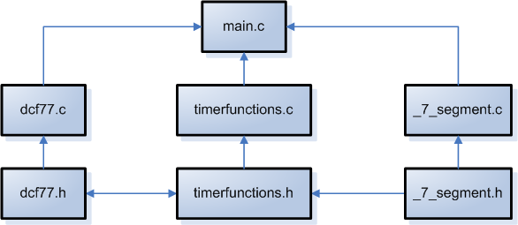 struktur.png
