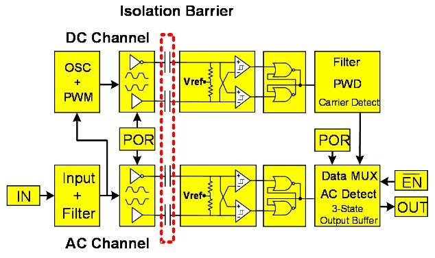 Isocoupler1.jpg