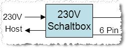 USBMux230VBox.png