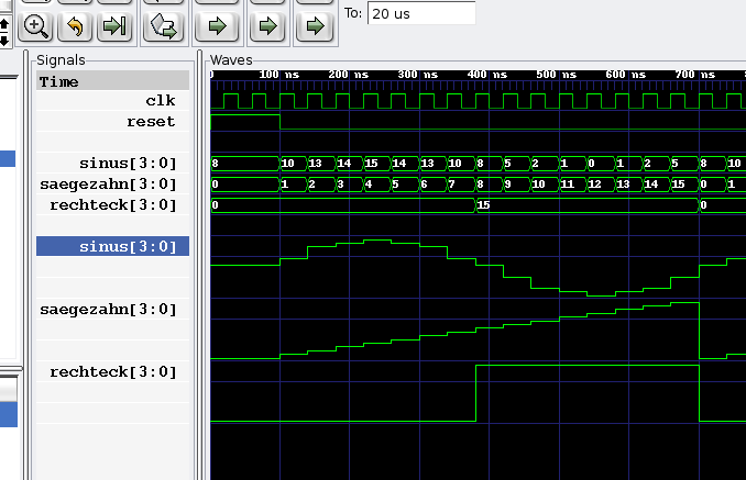 Vhdl Testbench Mikrocontroller Net