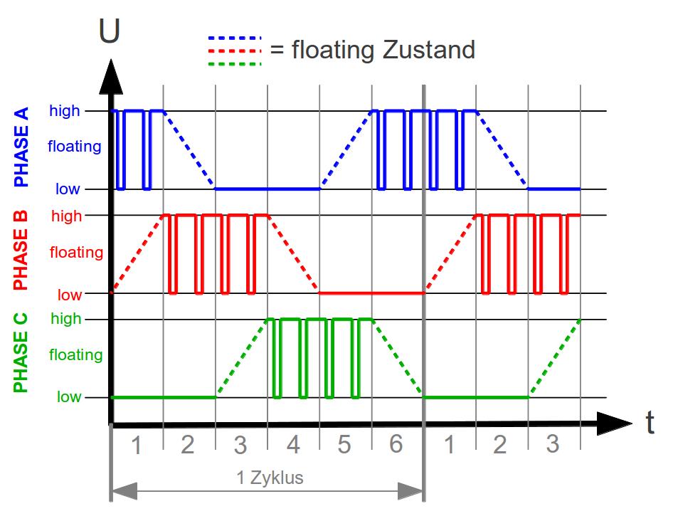 Fein Diagramm Des Motors Zeitgenössisch - Elektrische Schaltplan ...
