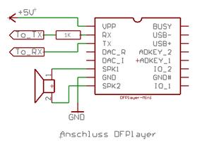 Anschluss-DFPlayer.png