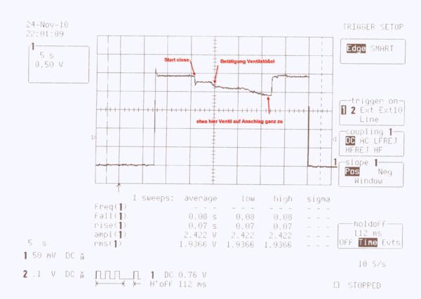 SparmaticComet Spannung an PF2 beim Schliessen.png