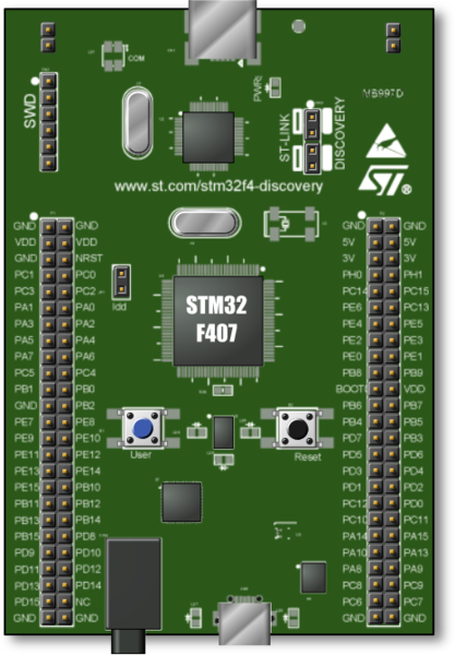 Datei:Stm32F407 disco.png